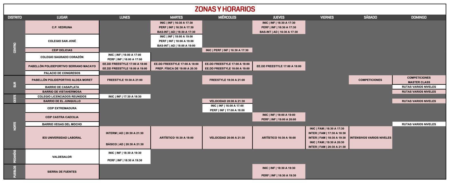HORARIOS_ZONAS